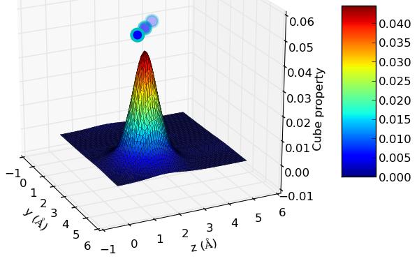cube2xyz example